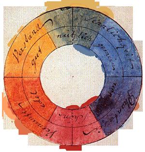 """""""El Frabenkreis"""" - Rueda de colores de Goethe"""